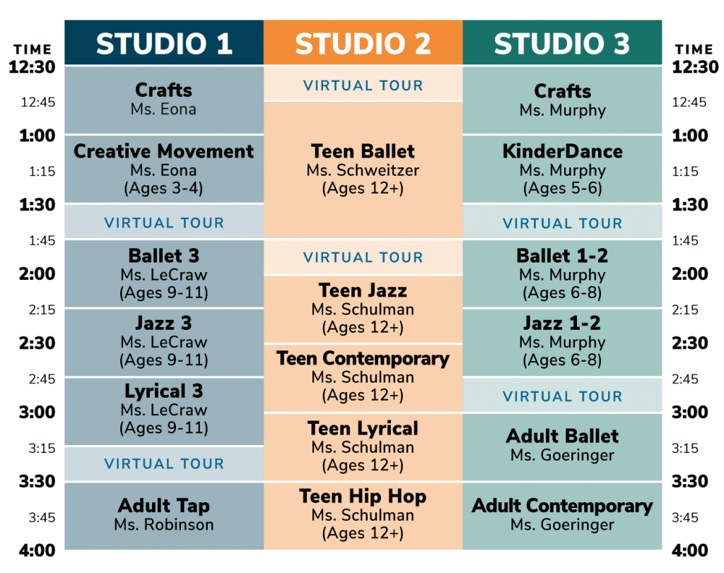 AMB School's schedule of activities for the Day of Dance is as follows (all times are listed in CST):  In the first virtual studio, Craft activities will take place at 12:30 PM, Creative Movement (for ages 3-4) will take place at 1:00 PM, a virtual tour of the Hoff Family Arts & Culture Center will take place at 1:30 PM, Ballet 3 (for ages 9-11) will take place at 1:45 PM, Jazz 3 (for ages 9-11) will take place at 2:15 PM, Lyrical 3 (for ages 9-11) will take place at 2:45 PM, and Adult Tap will take place at 3:30 PM.  Virtual studio number two will stream a virtual tour at 12:30 and 1:45 PM, Teen Ballet (for ages 12+) will take place at 12:45 PM, Teen Jazz (for ages 12+) will take place at 2:00 PM, Teen Contemporary (ages 12+) will take place at 2:30 PM, Teen Lyrical will take place at 3:00 PM, and Teen Hip Hop will take place at 3:30 PM.  In virtual studio three, Craft activities will take place at 12:30 PM, Children's Pre-Dance (for ages 5-6) will take place at 1:00 PM, a virtual tour of the Hoff Family Arts & Culture Center will take place at 1:30 PM, Ballet 1-2 (for ages 6-8) will take place at 1:45 PM, Jazz 1-2 (for ages 6-8) will take place at 2:15 PM, Adult Ballet will take place at 3:00 PM, and Adult Contemporary will take place at 3:30 PM.